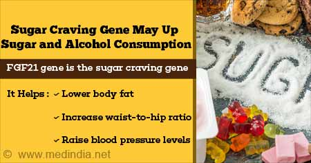Health Tip on Sugar Craving Gene To Lower Body Fat