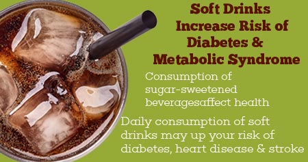 Health Tip on Sugary Drinks Increase Risk of Diabetes, Heart Disease and Stroke