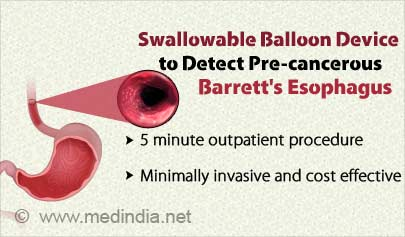 Health Tip on Swallowable Test for Early Detection of Barrett's Esophagus
