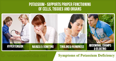 Health Tip on the Benefits of Potassium