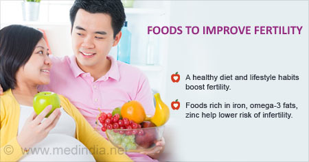 Health Tip on Foods To Improve Fertility