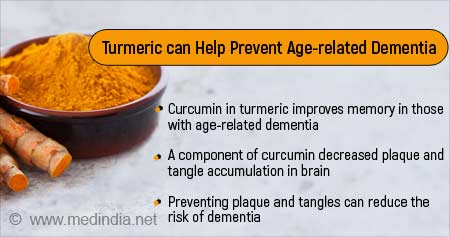 Health Tip on Turmeric can Help Prevent Age-related Dementia