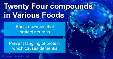 Health Tip on 24 Compounds in Foods Boost Enzyme That Protects Brain