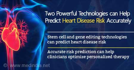 Gene Editing Technology can Predict Heart Disease Risk Accurately