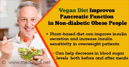 Health Tip on Vegan Diet Improves Pancreatic Function in Overweight People