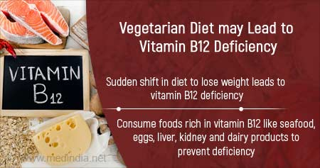 Health Tip on How Pure Vegetarian Diet Can Lead to Vitamin B12 Deficiency