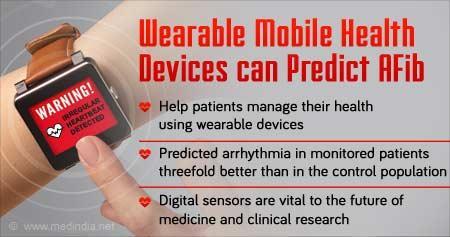 Atrial Fibrillation Diagnosed Using Mobile Health Devices