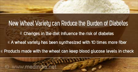 Health Tip on New Wheat Variety To Fight Diabetes and Bowel Cancer