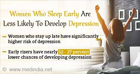 Women Who Sleep Early are Less Likely to Develop Depression