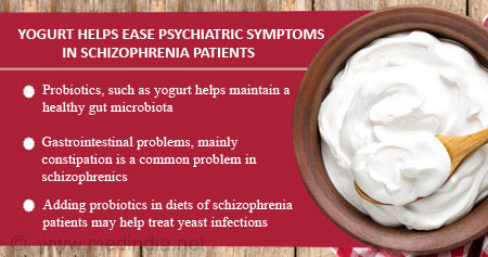 Health Tip on Benefits of Yogurt for Schizophrenia Patients