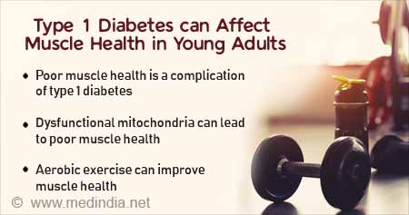 Health Tip on Type 1 Diabetes can Affect Muscles in Young Adults