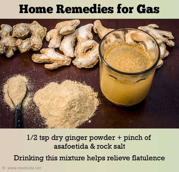 Ginger Relieves Flatulence
