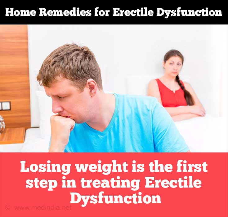 Reduce Weight to Treat Erectile Dysfunction
