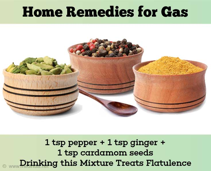 Pepper, Ginger, Cardomom Treat Flatulence