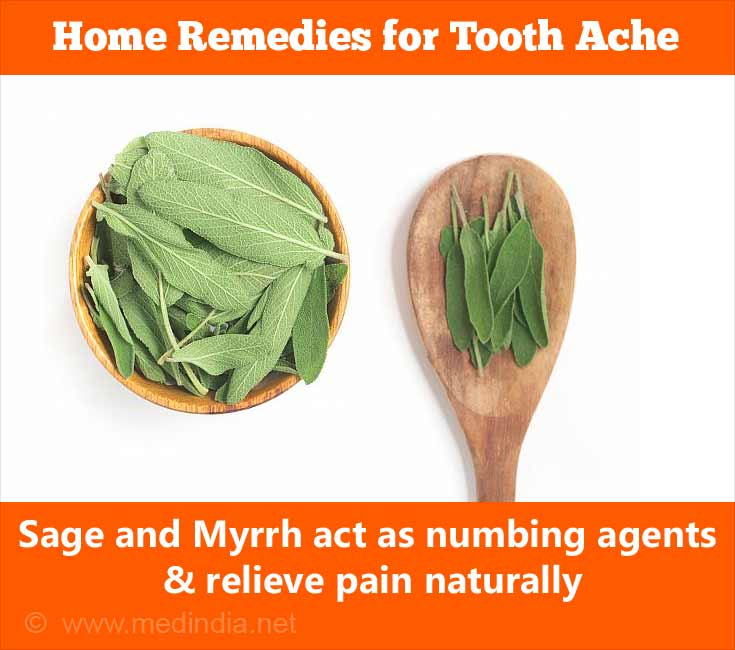 Sage for Tooth Infection