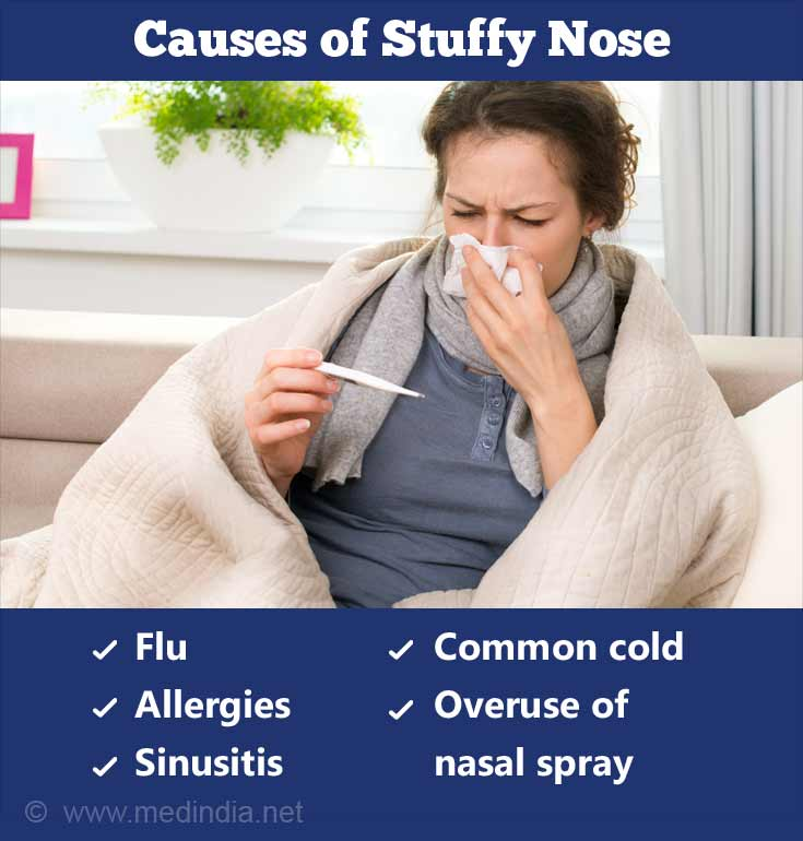 Stuffy Nose, Causes: Infection