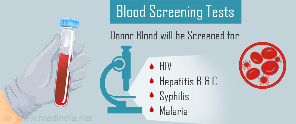 Blood Screening Test