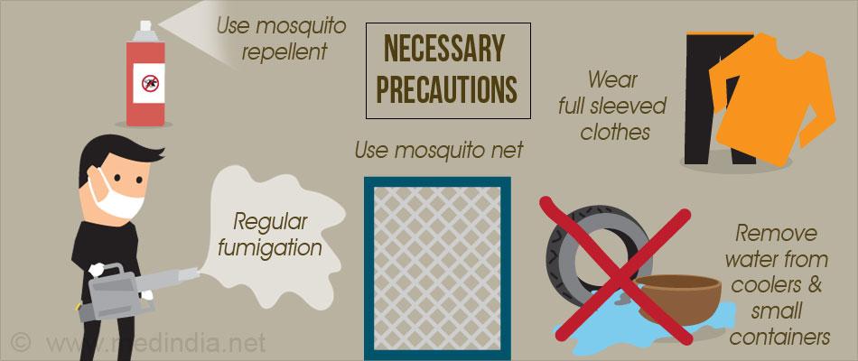 malaria symptoms treatment and prevention pdf