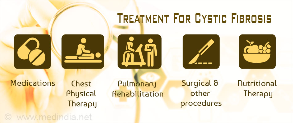 Treatment for Cystic Fibrosis