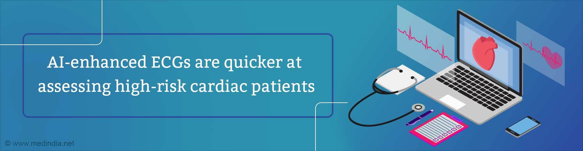 Artificial Intelligence-Enhanced ECG for Rapid Heart Failure Assessment