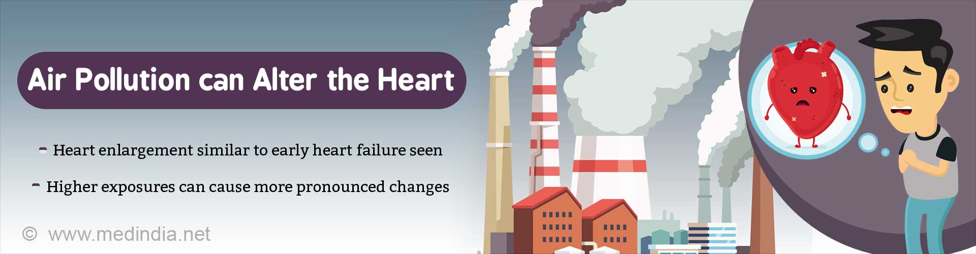 Heart Remodeling Happens Even at Low Levels of Air Pollution