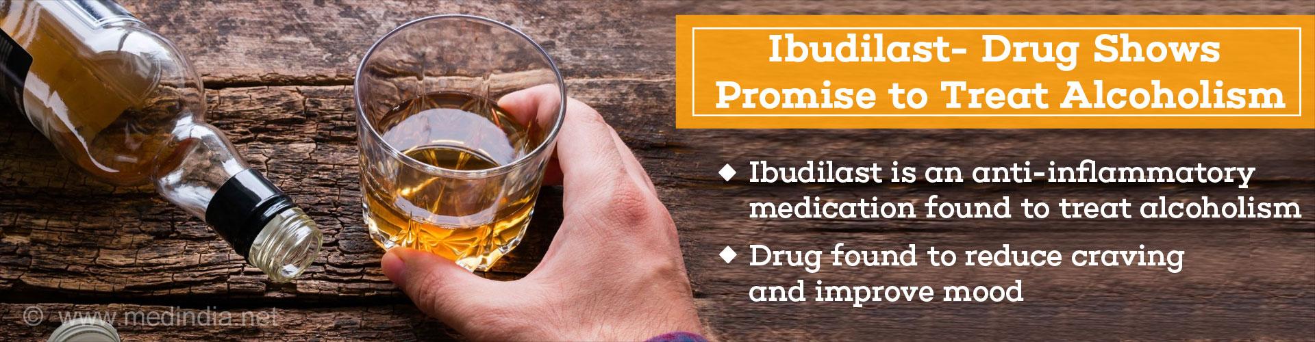Ibudilast- Anti-inflammatory Medication Shows New Hope in Treating Alcoholism