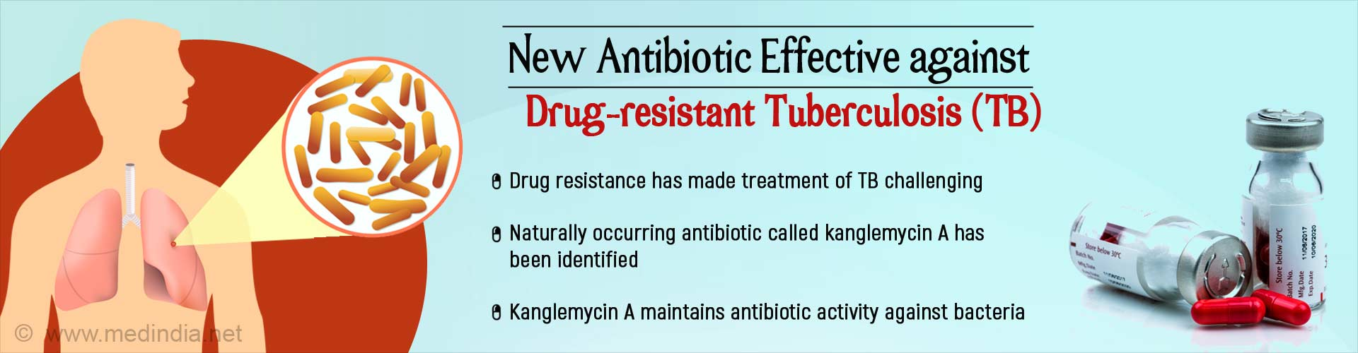Naturally-occurring Antibiotic Could Fight Drug-resistant Tuberculosis