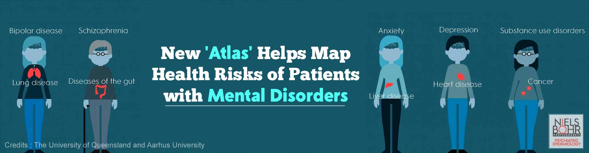 Mapping Health Risks for People With Mental Disorders: Study