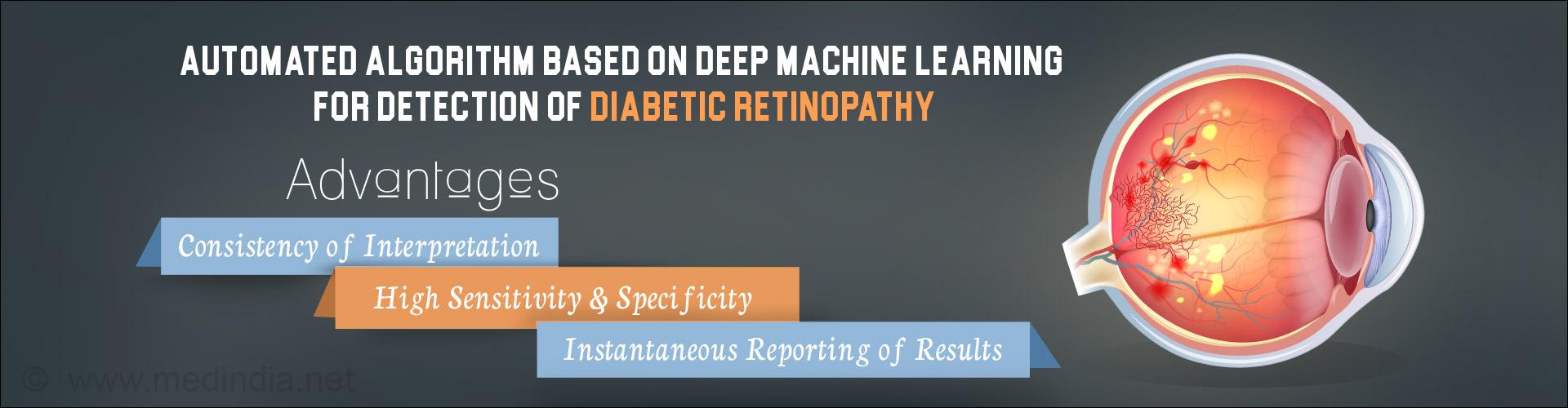 Diabetic Retinopathy Diagnosis Using Algorithm-Based on Deep Machine Learning