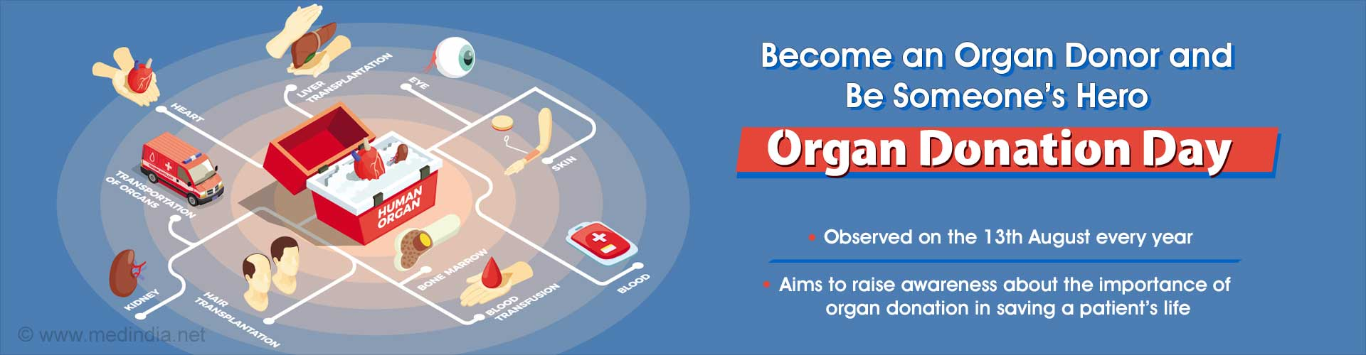Organ Donation Week in India – Donate Your Organs and Save Lives