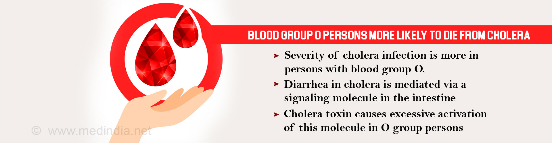 Reason For More Cholera Deaths In O Blood Group People - Science May Have The Answer
