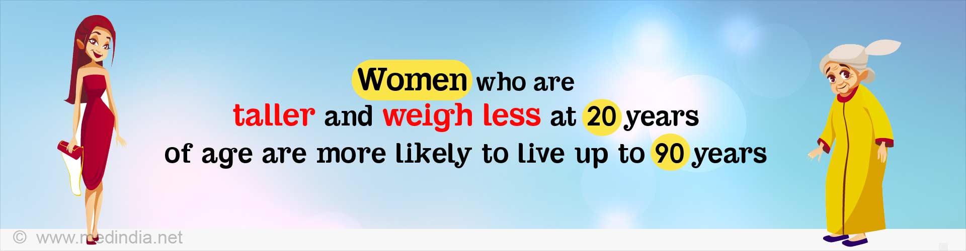 Body Size Can Influence Longevity in Women