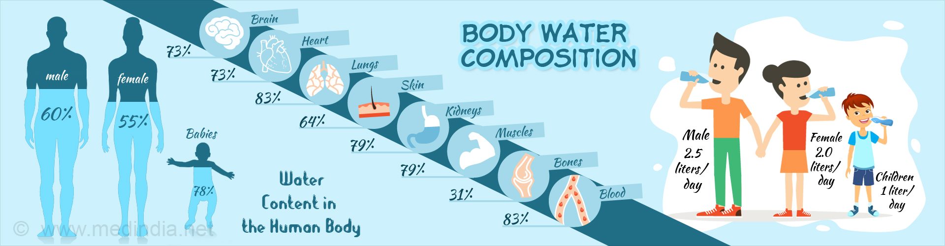 How Much Water Should You Drink in Cold Climates?