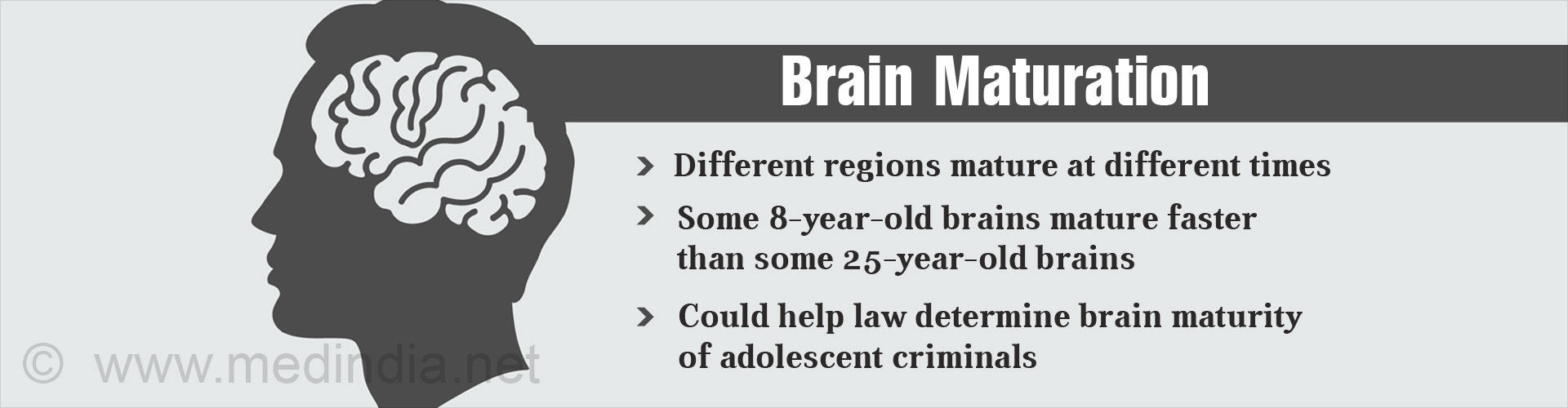 Legal at 18 But Not Matured enough to be an Adult – Recent Findings on Brain Maturation