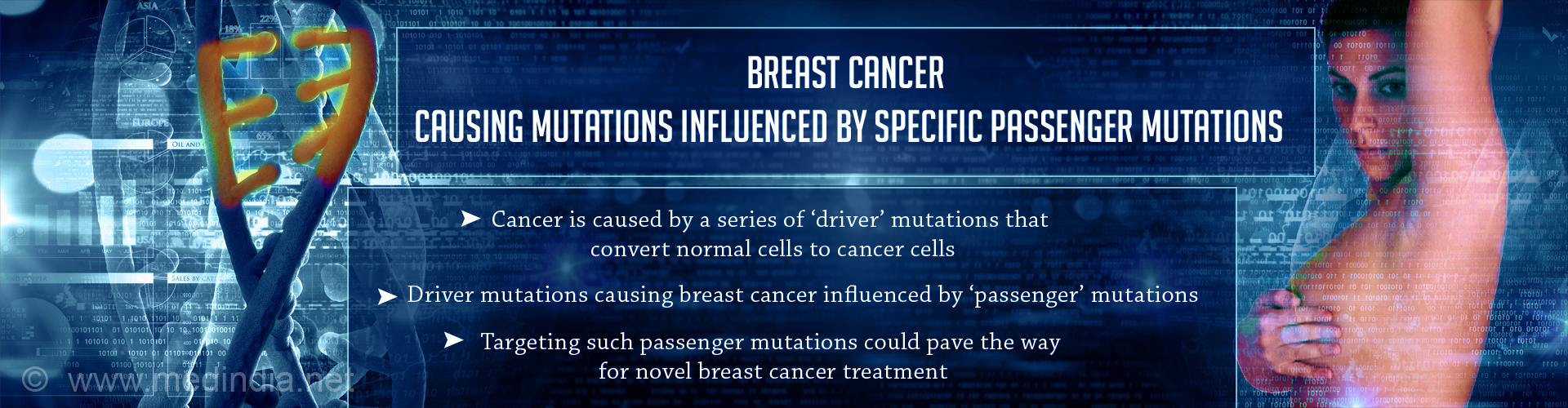 Mutations That Usher in Genetic Changes Leading to Breast Cancer Unveiled