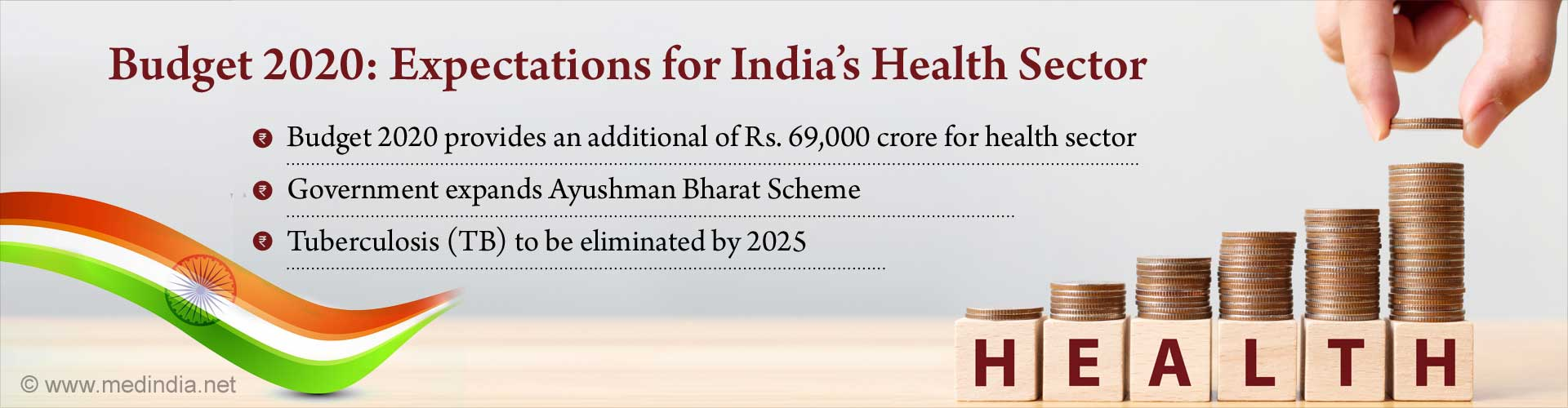 Union Budget 2020: Rs 69,000 Crore Allocated for Health Sector