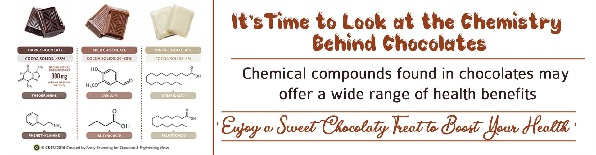Check Out the Goodness Hidden Behind Chocolate Chemistry