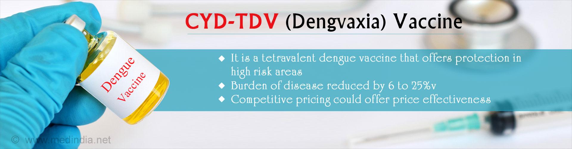 Dengue Vaccine Promises Reduction in Disease Burden