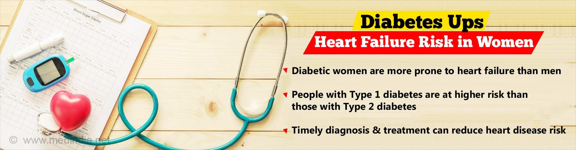 Diabetes Puts Women at Greater Risk of Heart Failure Than Men