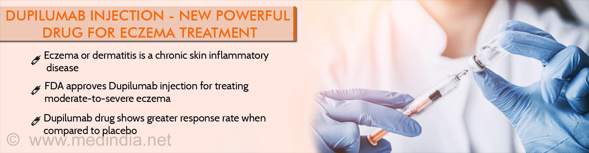 Powerful New Eczema Drug Approved by FDA