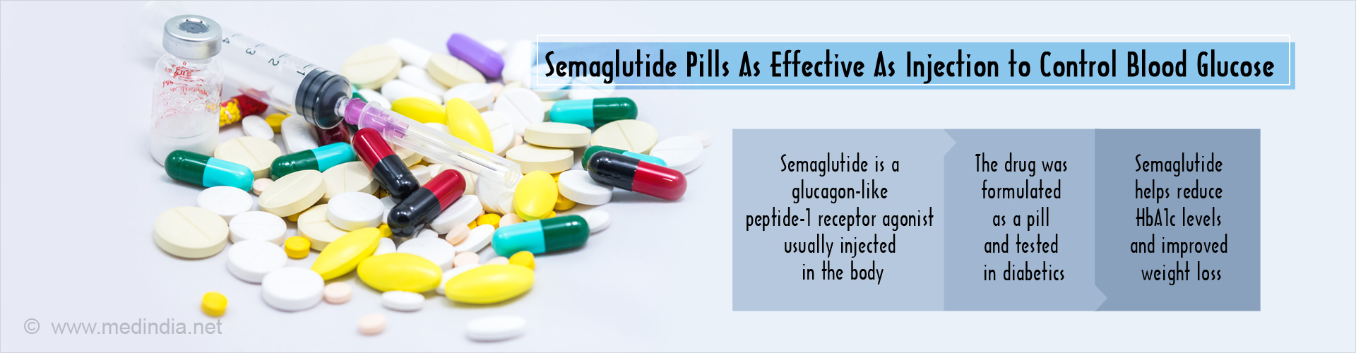 Semaglutide Effective in Blood Sugar Control, Soon To Be Available as Pills