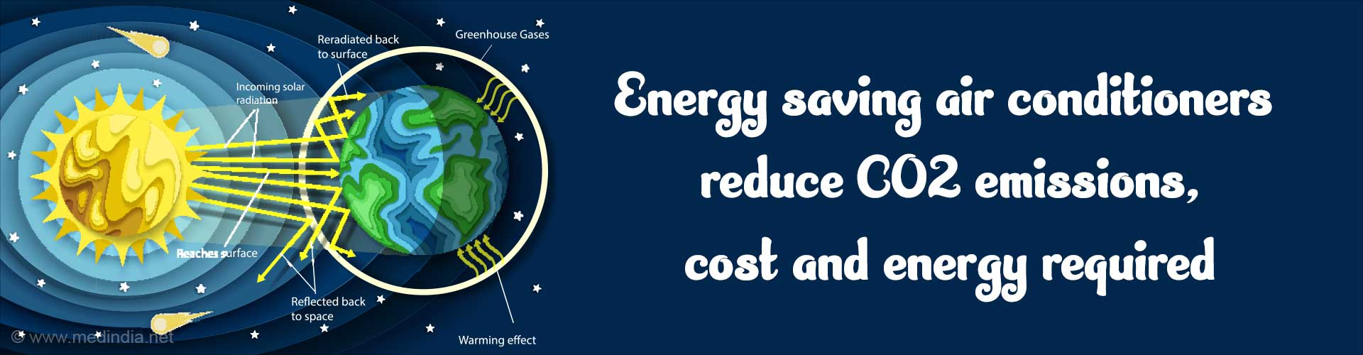 Climate Friendly, Energy Efficient Cooling Plays a Major Role in Reduction of Cost and Greenhouse Gas Emissions