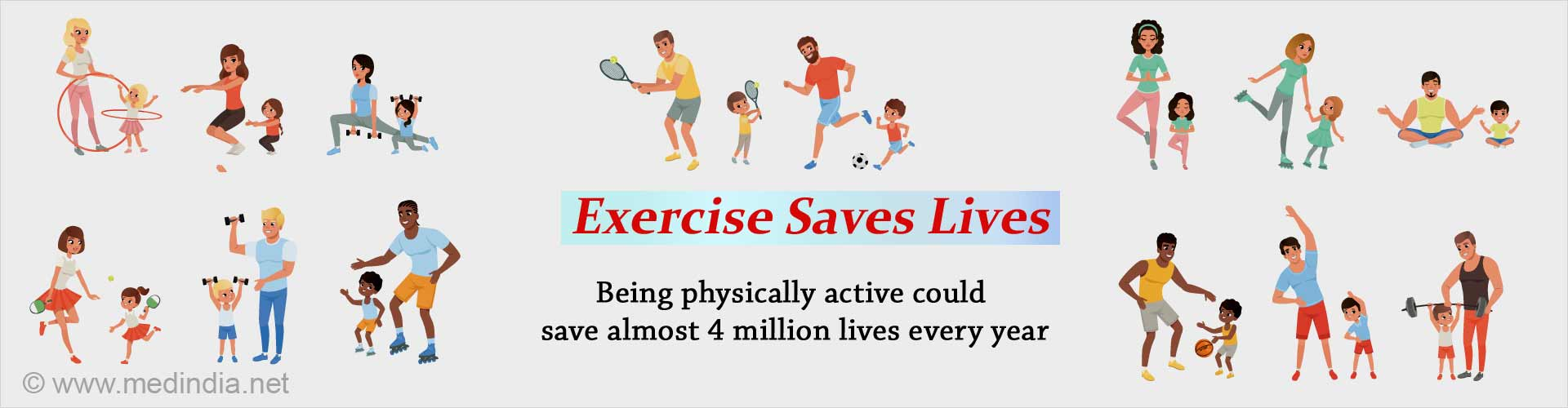 Physical Activity: 4 Million Deaths Averted Every Year