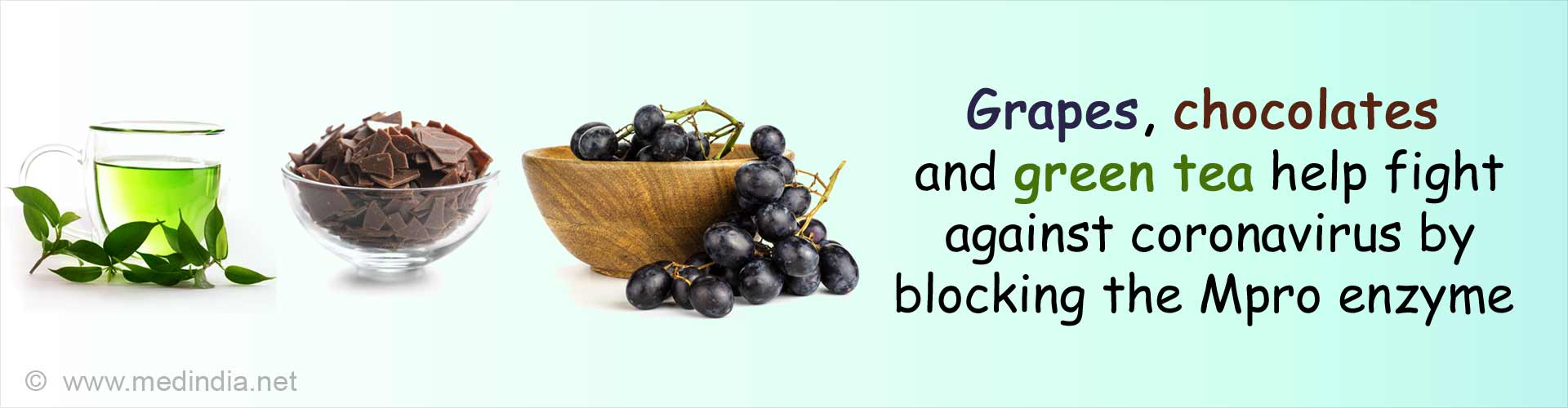 Grapes, Dark Chocolate and Green Tea Inhibit Coronavirus Enzyme