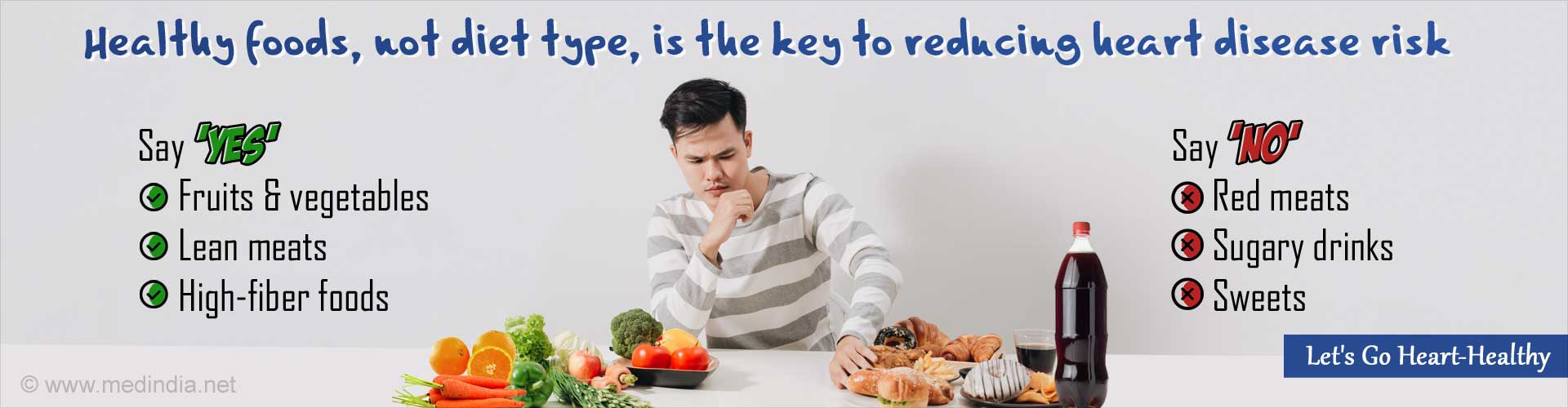 Eating Healthy Foods More Important Than Type of Diet to Lower Heart Disease Ris