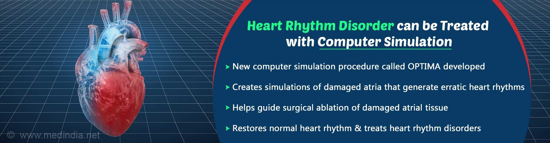 New Procedure Helps Treat Most Common Heart Rhythm Disorder