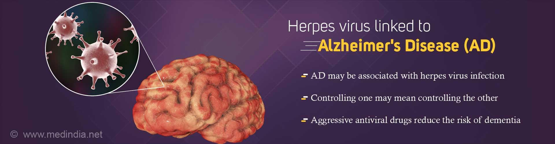 Herpes – A Risk for Alzheimer''s Disease