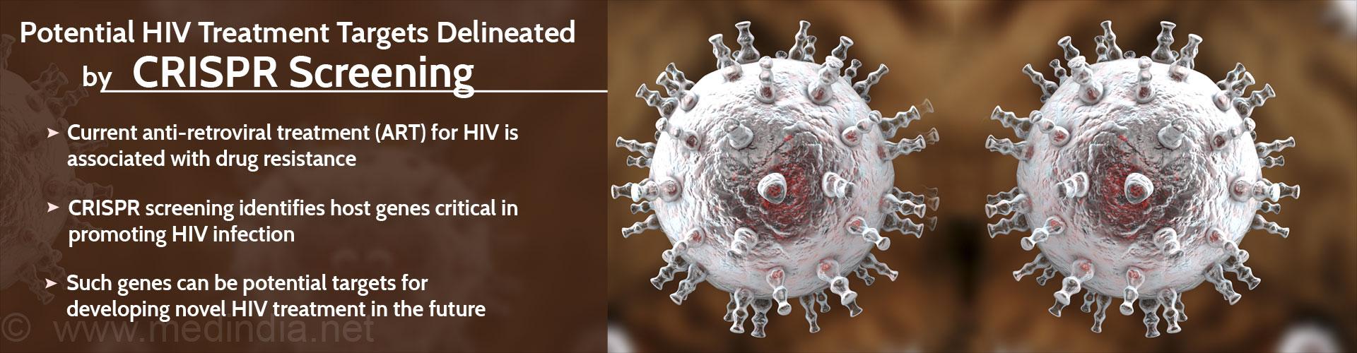 CRISPR Screening Successfully Identifies Potential HIV Treatment Targets
