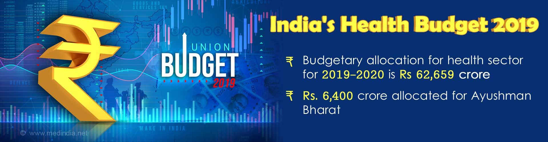 India - Budgetary Allocation for Health 2019
