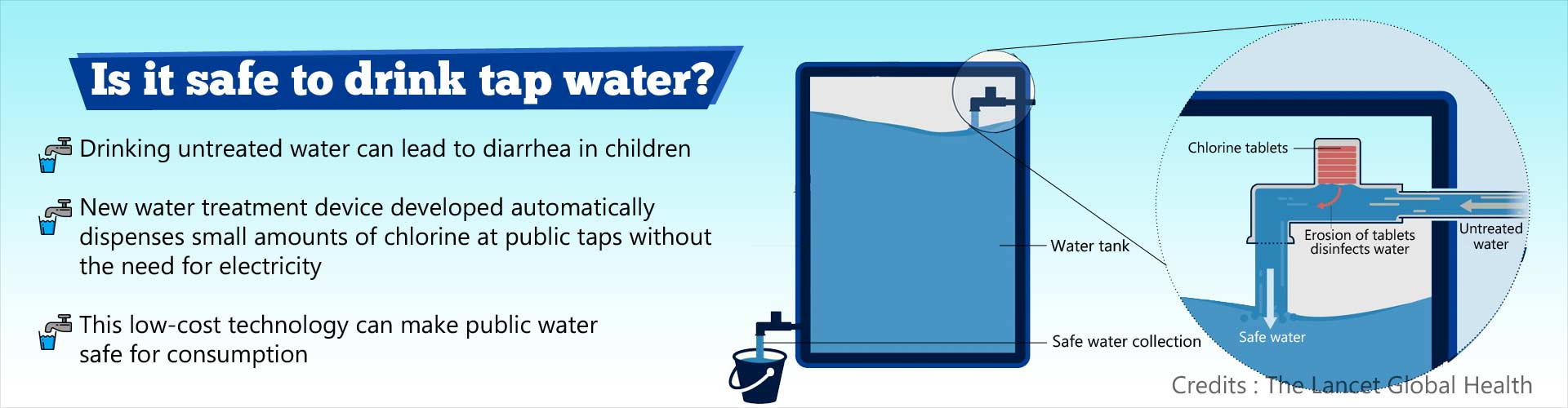 Automatically Chlorinating Water at Public Taps can Reduce Diarrhea in Children